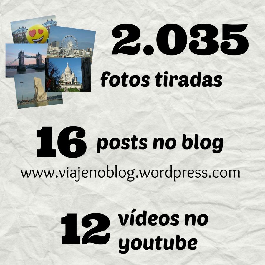 fotosdados